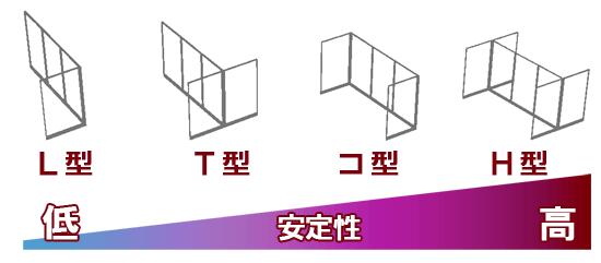 パーテーションの組み方の形状